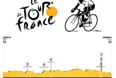 Tour de France 2018, 8ème étape Dreux Amiens
